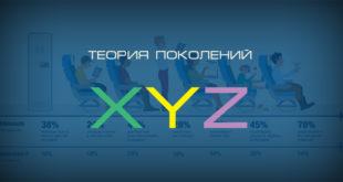 Поколения X, Y, Z - как разобраться