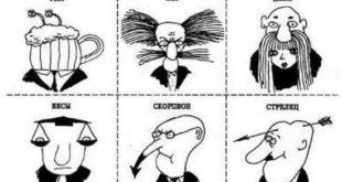 Астрология с юмором: Кто вы в психбольнице